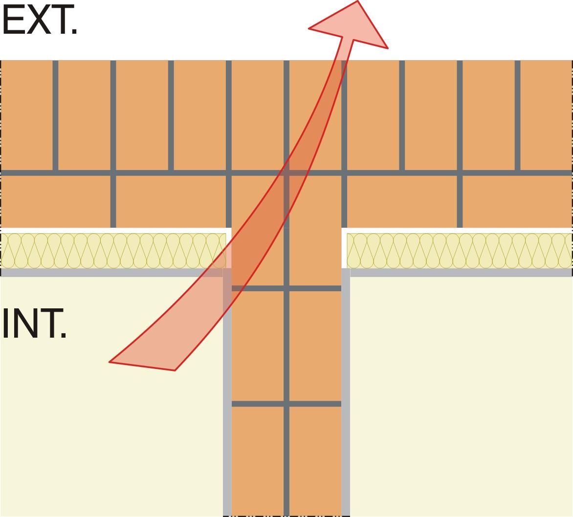 Isolation par l int rieur r novation des coles - Isolation par l interieur ...