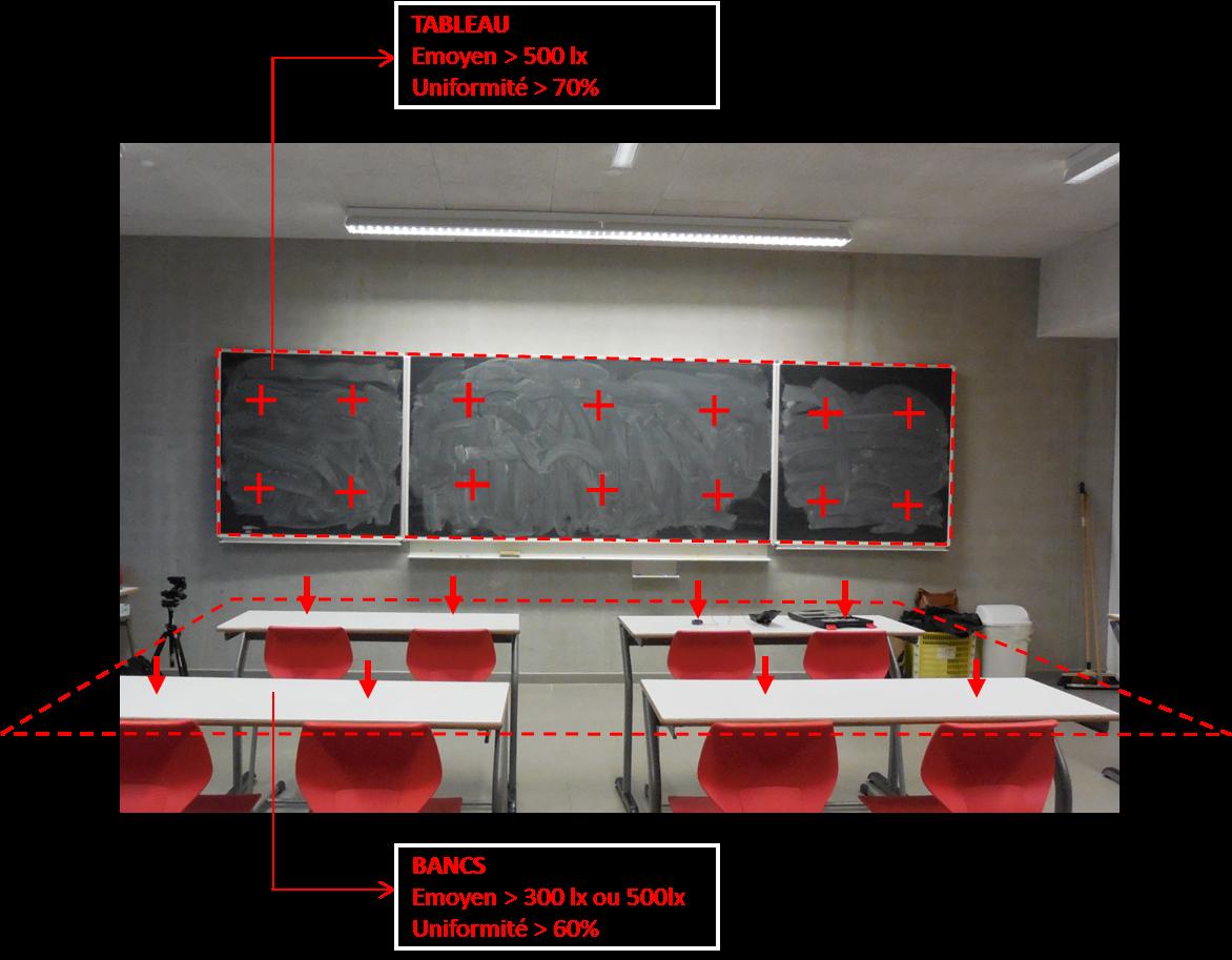 j 39 value le confort visuel dans les salles de classe r novation des coles. Black Bedroom Furniture Sets. Home Design Ideas