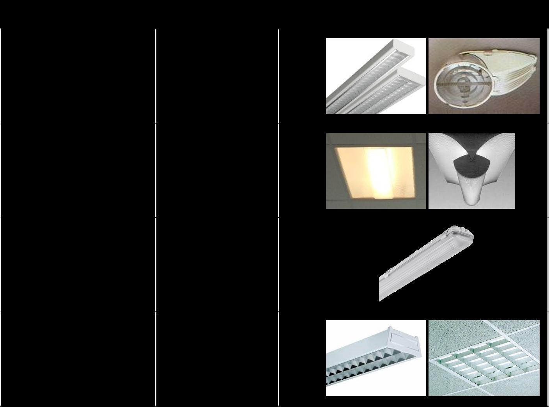 Je con ois une nouvelle installation d 39 clairage for Installer une applique au plafond