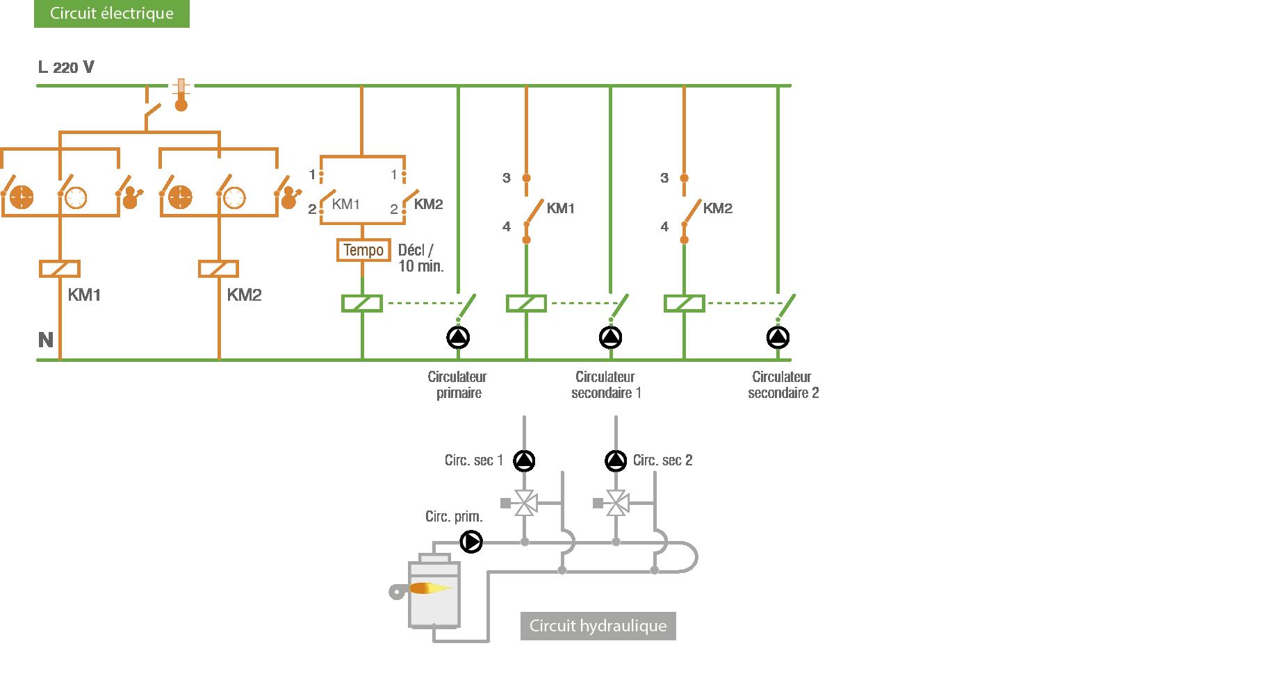 Circuit radiateur electrique fabulous symbole circuit chauffage with circuit radiateur - Symbole radiateur electrique ...